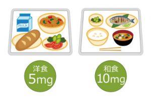 食事から摂れるケイ素の量